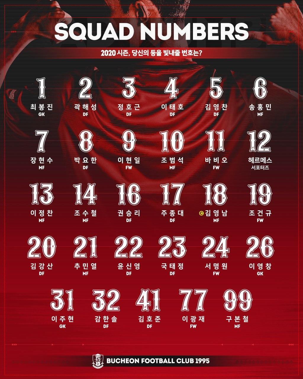부천FC1995, 2020시즌 선수단 배번 확정!